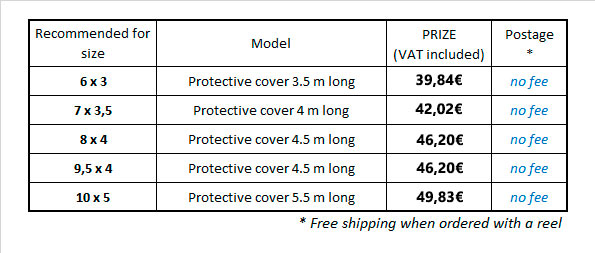 PROTECTIVE SHEET PRICE CHART