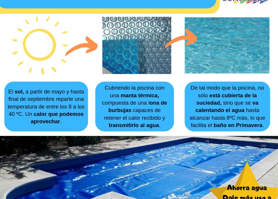 ¿Sabes cómo funciona una manta térmica para piscinas?